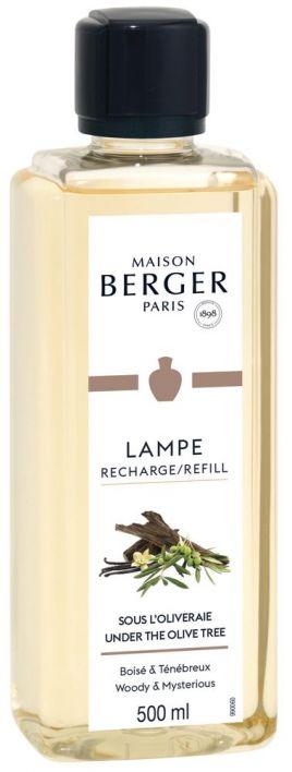 Geur van de maand: Maison Berger Huisparfum Under the Olive Tree